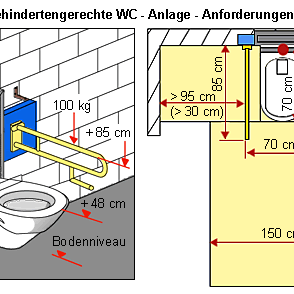 wc-anlage02.gif